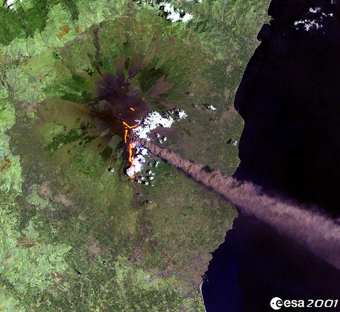 Mount Etna dating