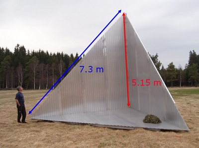 Trihedrals