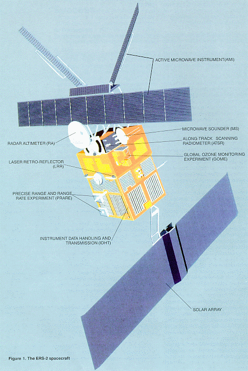 ERS-2 platform and payload