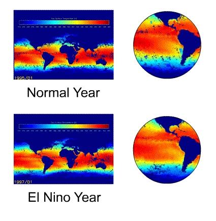 El Niño event