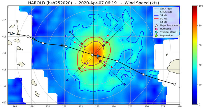 SMOS wind speed product