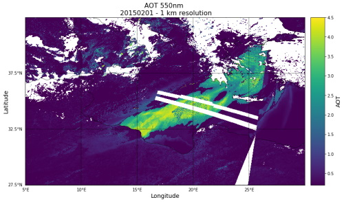Figure 2: Aerosol Optical Thickness (AOT) retrieved by the CISAR algorithm over the Mediterranean Sea.